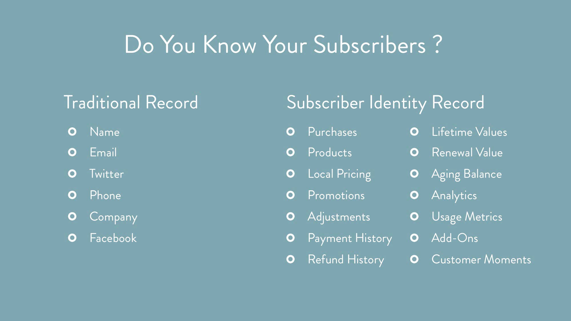 Traditional vs Subscriber identity record