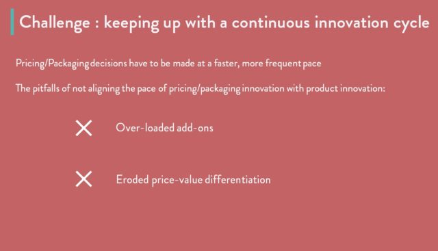 subscription-pricing-innovation-cycle