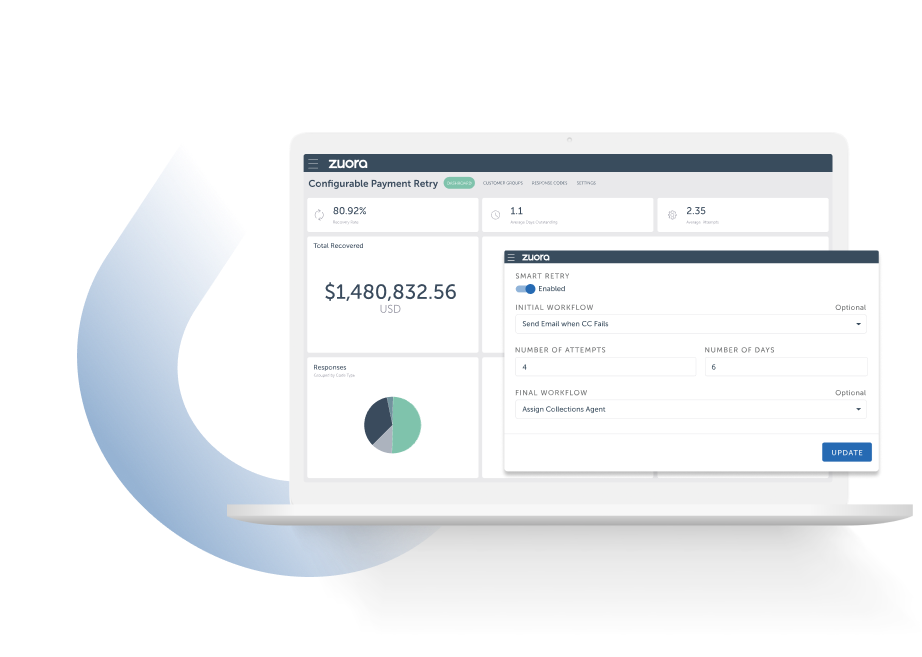 configurable payment retry dashboard