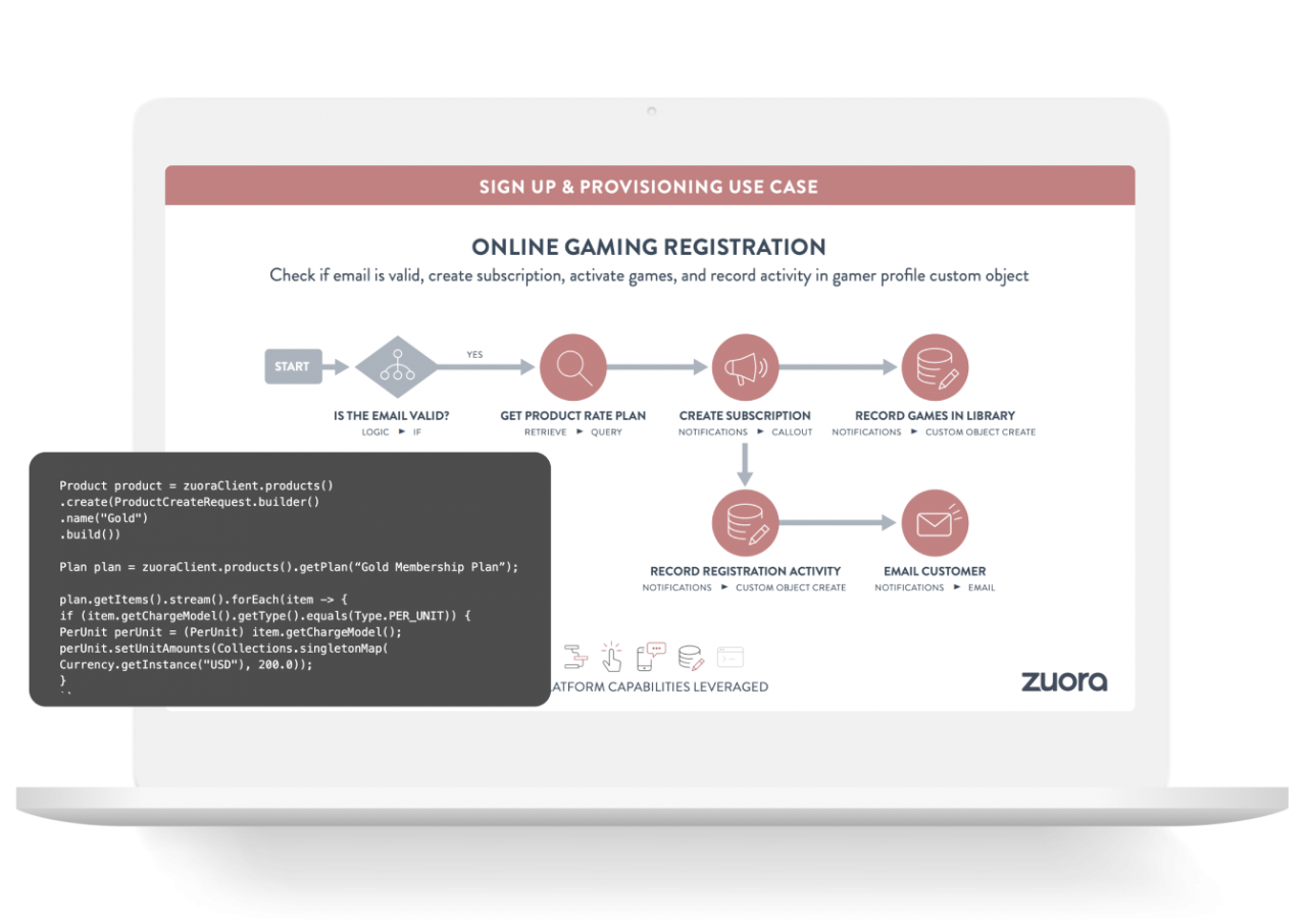 laptop showing Zuora Central Platform subscription workflow and custom objects